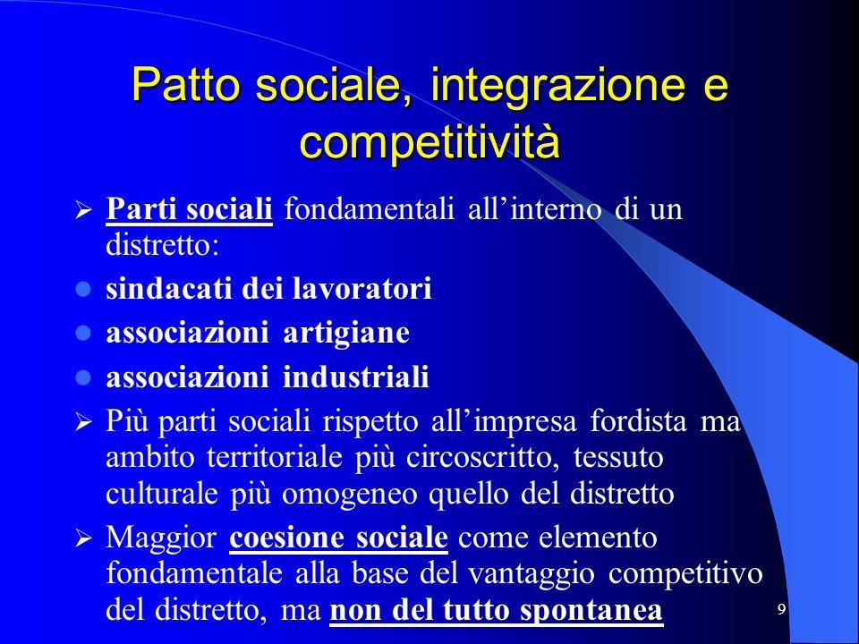 Patto sociale, integrazione e competitività