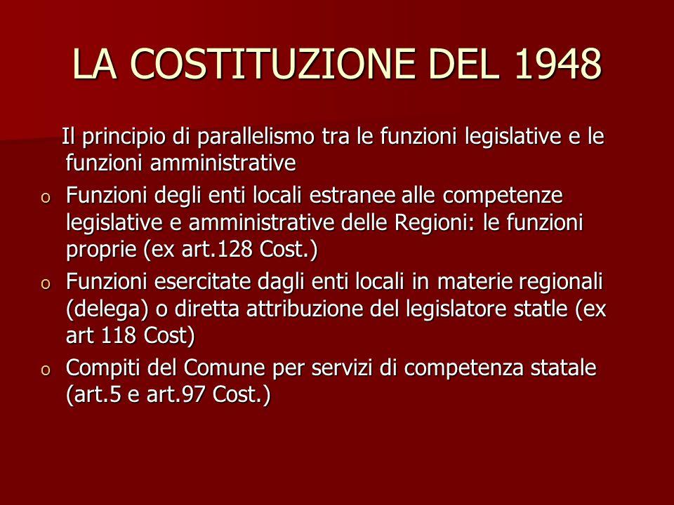 LA COSTITUZIONE DEL 1948 Il principio di parallelismo tra le funzioni legislative e le funzioni amministrative.