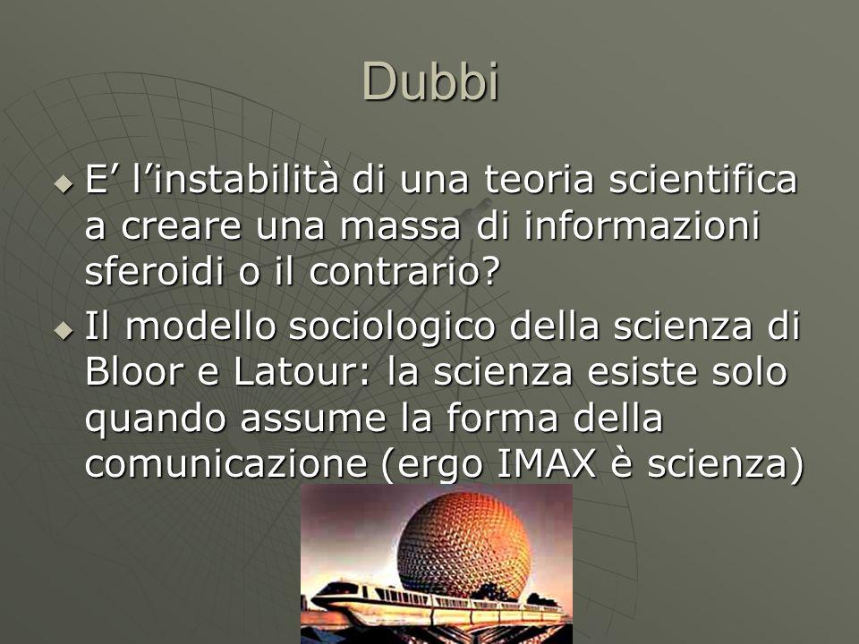 Dubbi E' l'instabilità di una teoria scientifica a creare una massa di informazioni sferoidi o il contrario