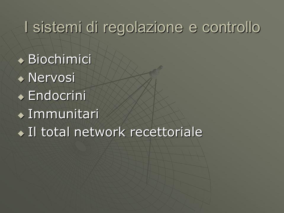 I sistemi di regolazione e controllo