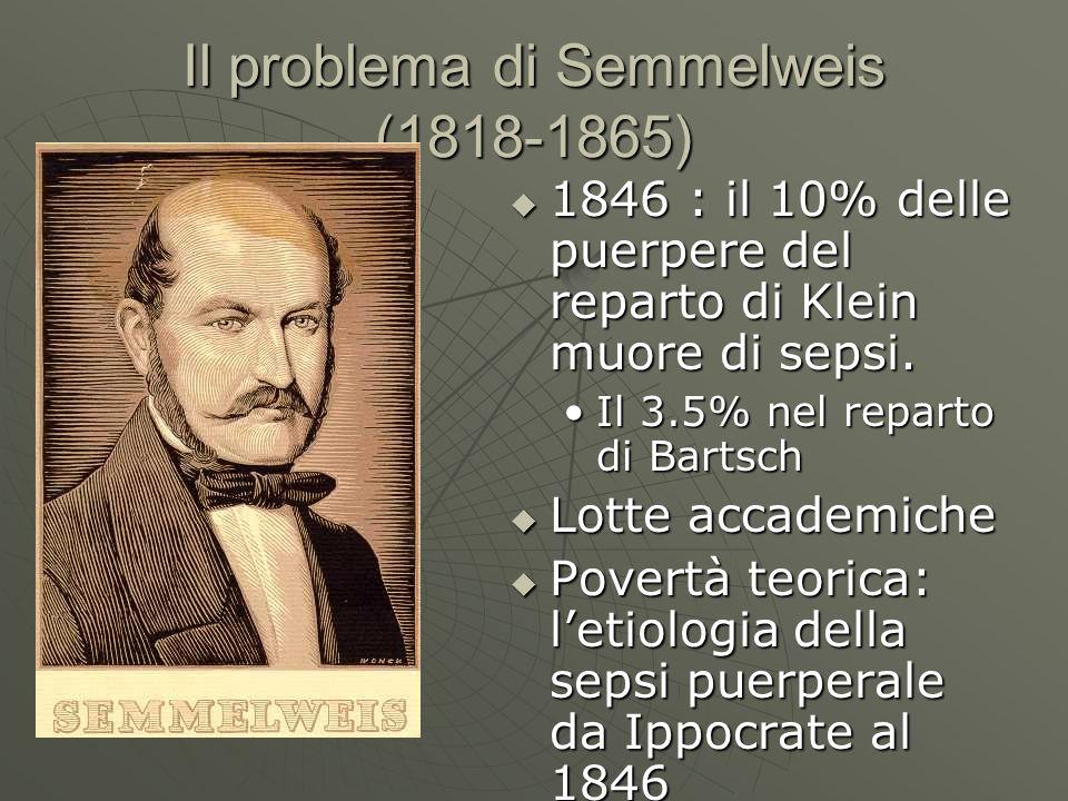 Il problema di Semmelweis (1818-1865)
