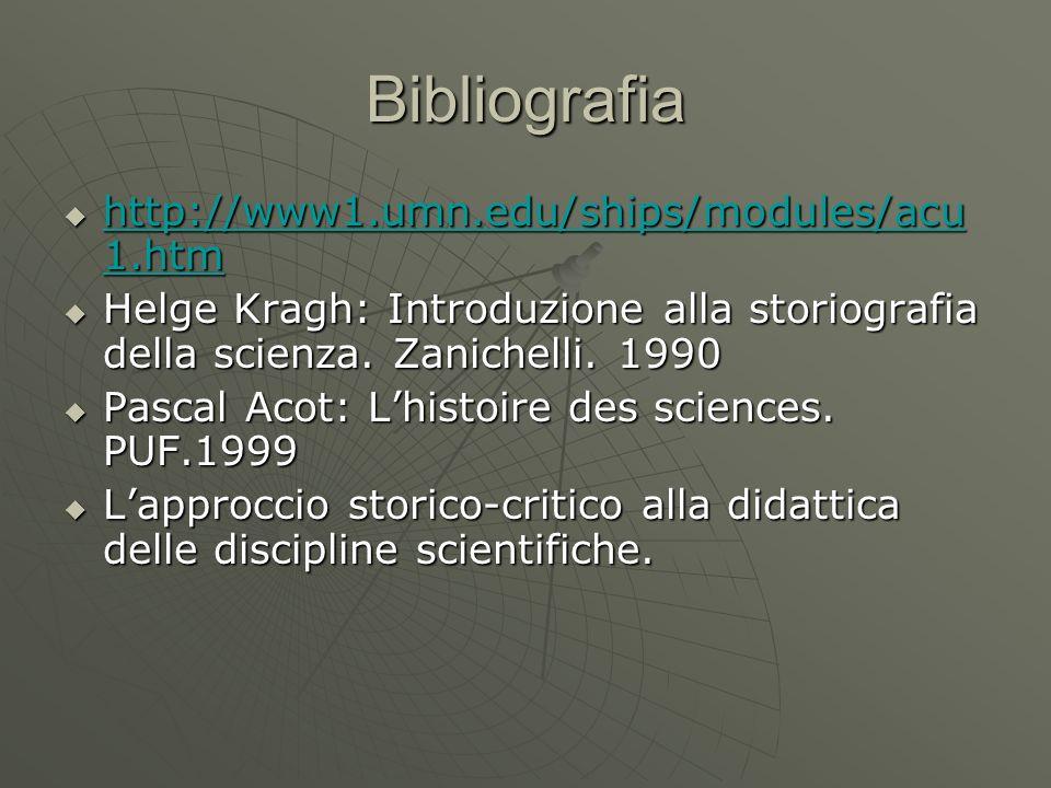 Bibliografia http://www1.umn.edu/ships/modules/acu1.htm