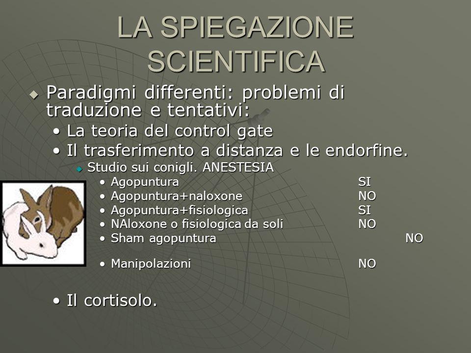 LA SPIEGAZIONE SCIENTIFICA