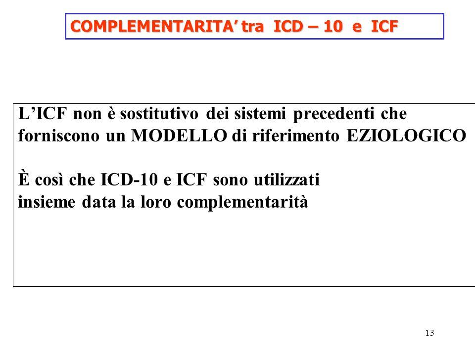 L'ICF non è sostitutivo dei sistemi precedenti che