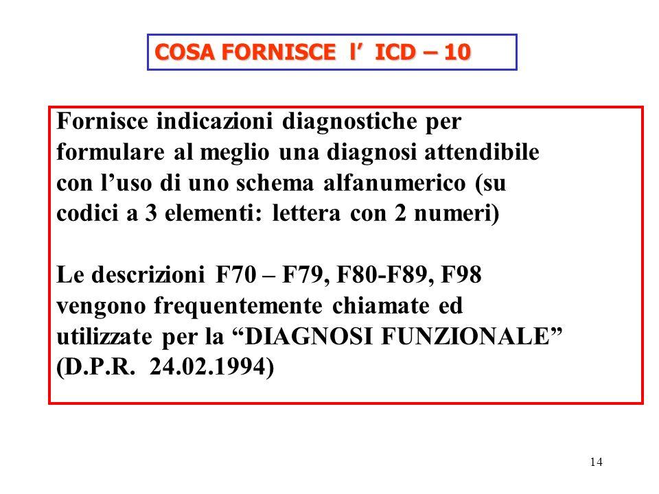 Fornisce indicazioni diagnostiche per