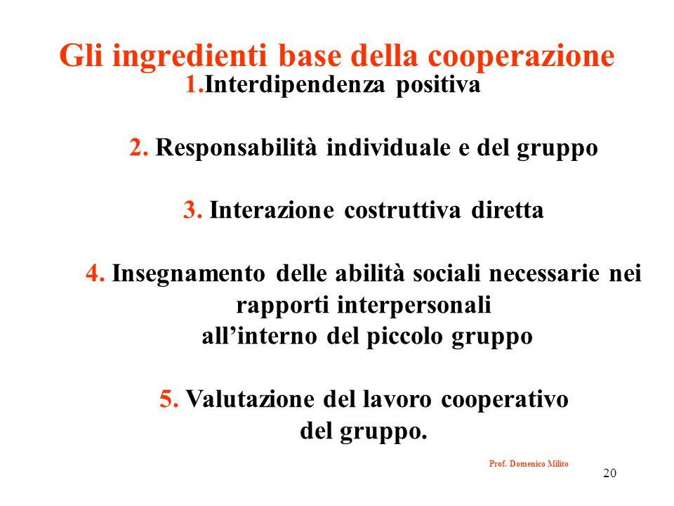 Gli ingredienti base della cooperazione