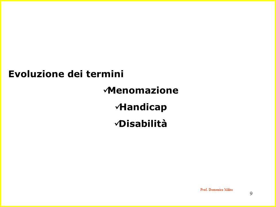Menomazione Handicap Disabilità