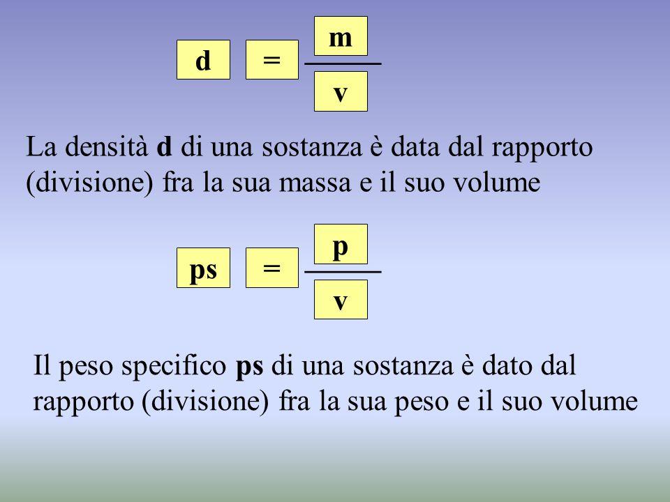 m _____. d. = v. La densità d di una sostanza è data dal rapporto. (divisione) fra la sua massa e il suo volume.