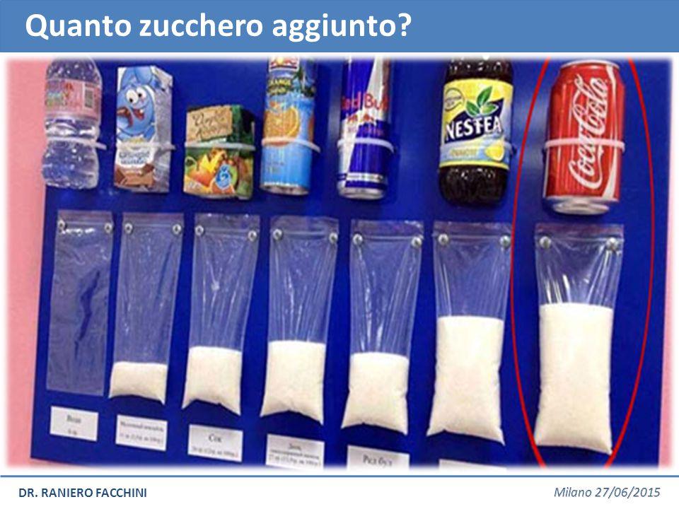 Quanto zucchero aggiunto