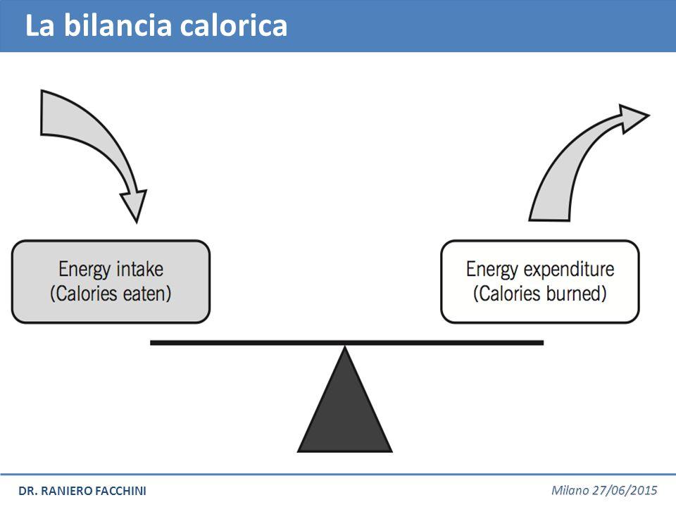 La bilancia calorica