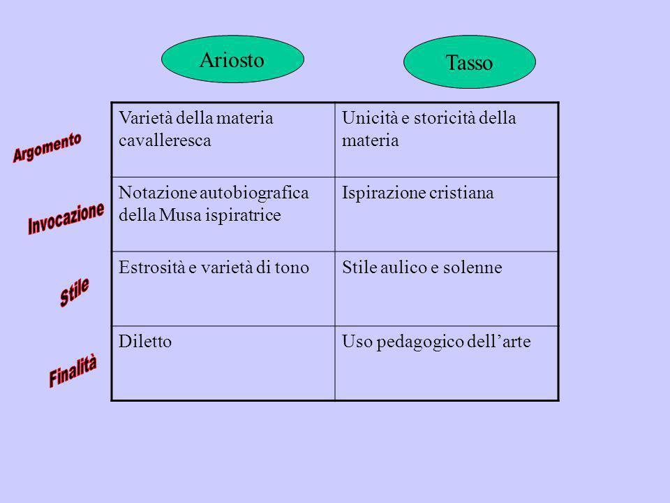 Ariosto Tasso Varietà della materia cavalleresca