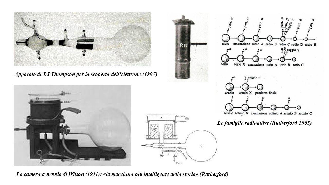 Apparato di J.J Thompson per la scoperta dell'elettrone (1897)