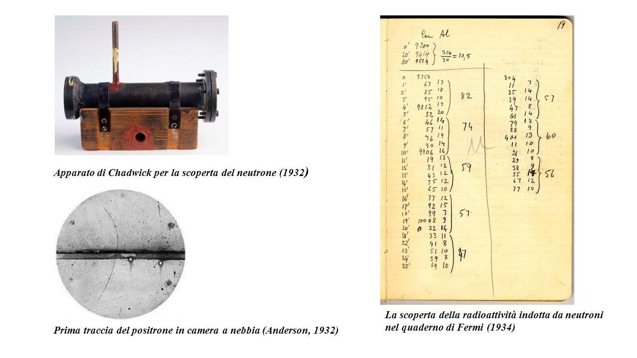 Apparato di Chadwick per la scoperta del neutrone (1932)