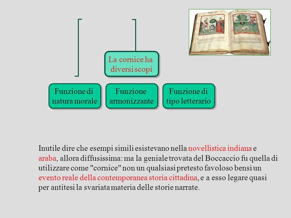 La cornice ha diversi scopi. Funzione di. natura morale. Funzione. armonizzante. tipo letterario.