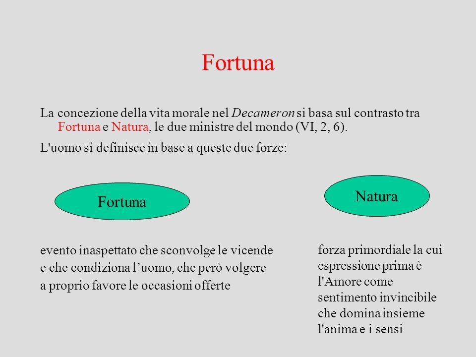 Fortuna Natura Fortuna
