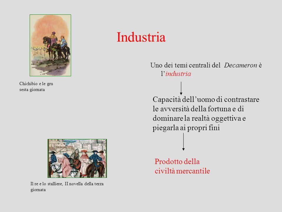 Industria Uno dei temi centrali del Decameron è l'industria. Chichibio e le gru. sesta giornata.