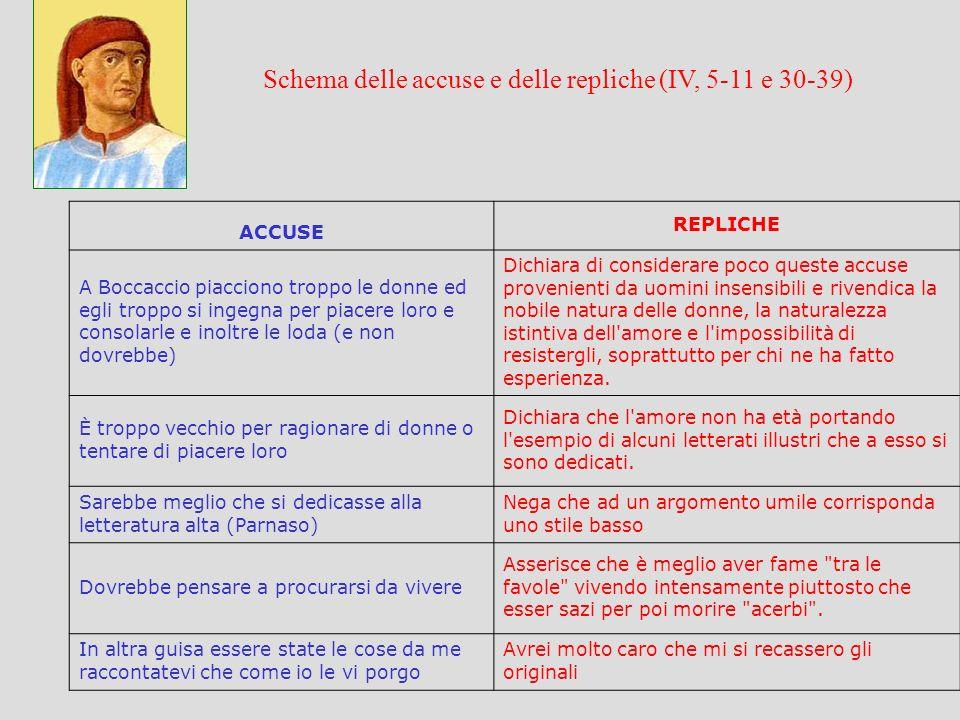 Schema delle accuse e delle repliche (IV, 5-11 e 30-39)
