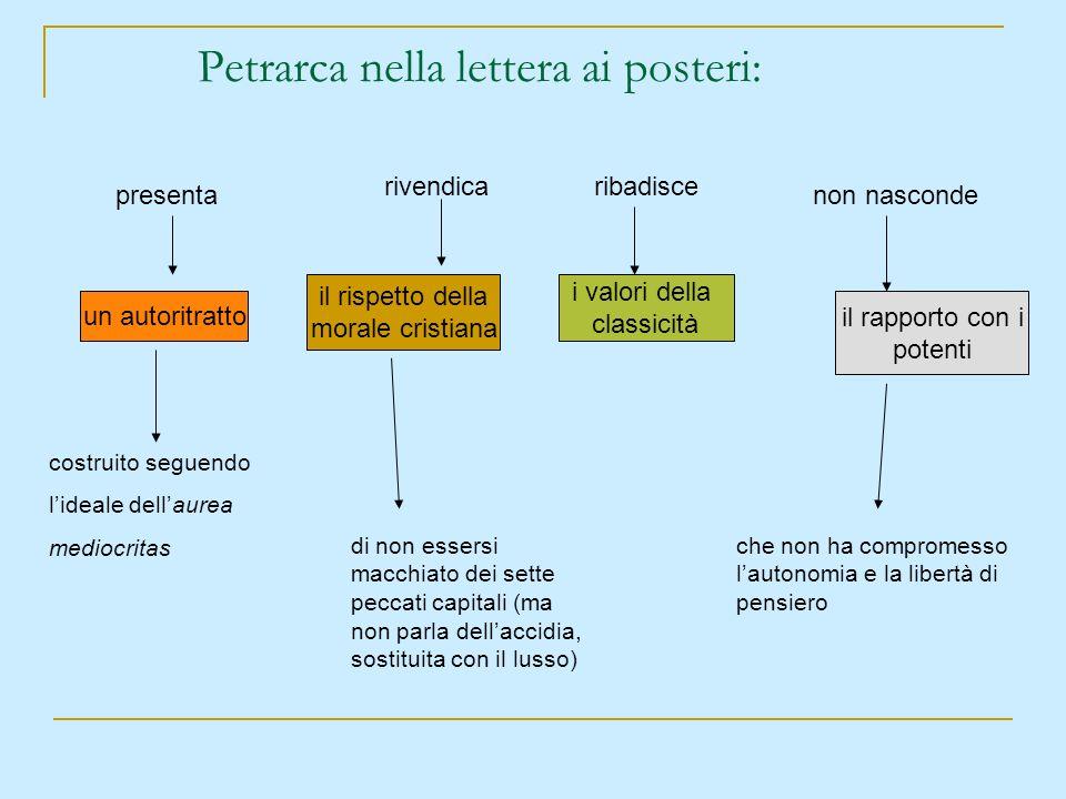 Petrarca nella lettera ai posteri: