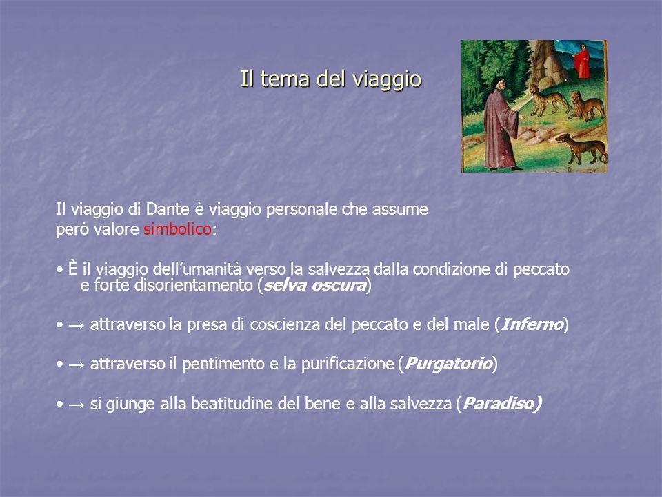 Il tema del viaggio Il viaggio di Dante è viaggio personale che assume