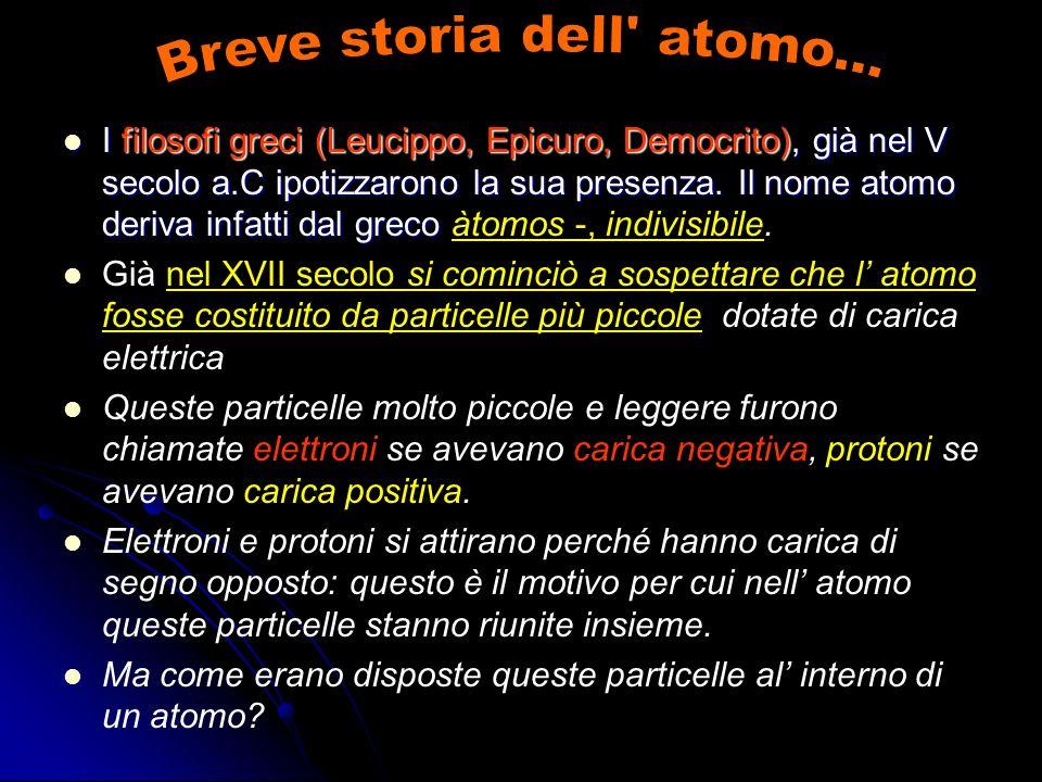 Breve storia dell atomo...