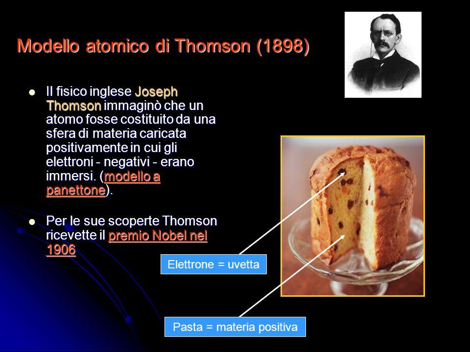 Modello atomico di Thomson (1898)