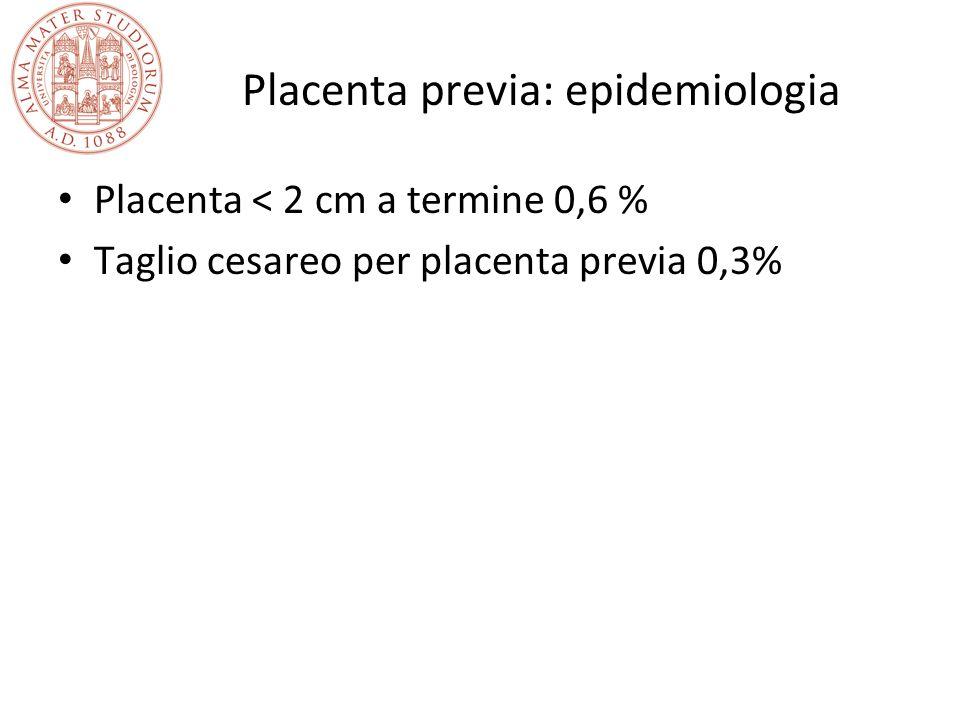 Placenta previa: epidemiologia