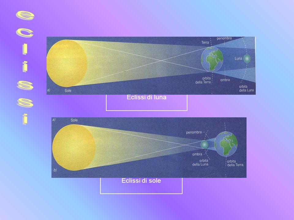 Eclissi di luna eclissi Eclissi di sole
