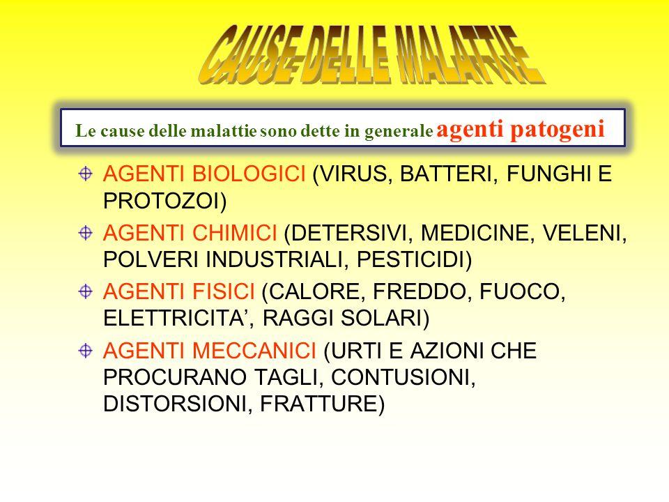 Le cause delle malattie sono dette in generale agenti patogeni