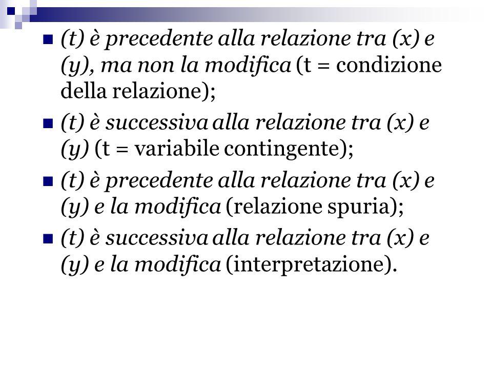 (t) è precedente alla relazione tra (x) e (y), ma non la modifica (t = condizione della relazione);