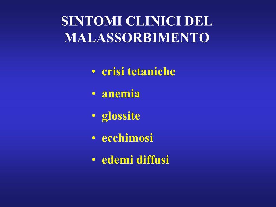 SINTOMI CLINICI DEL MALASSORBIMENTO