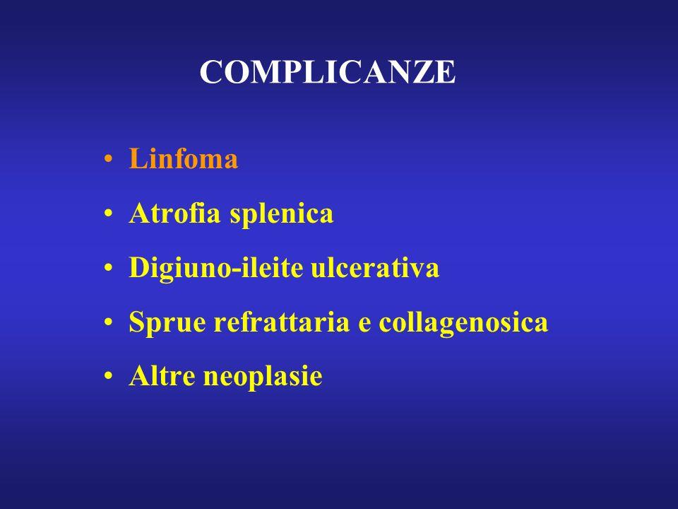 COMPLICANZE Linfoma Atrofia splenica Digiuno-ileite ulcerativa