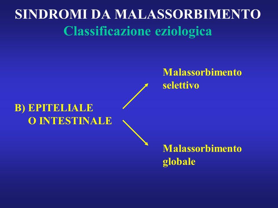 SINDROMI DA MALASSORBIMENTO Classificazione eziologica
