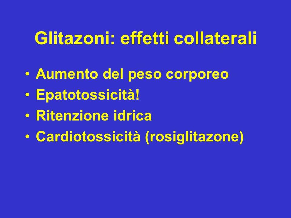 Glitazoni: effetti collaterali