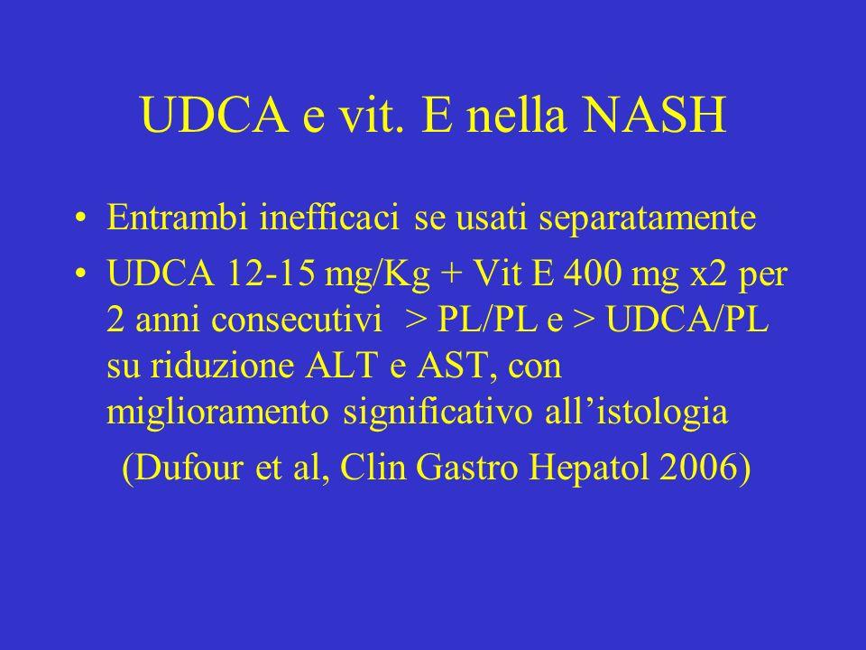 UDCA e vit. E nella NASH Entrambi inefficaci se usati separatamente