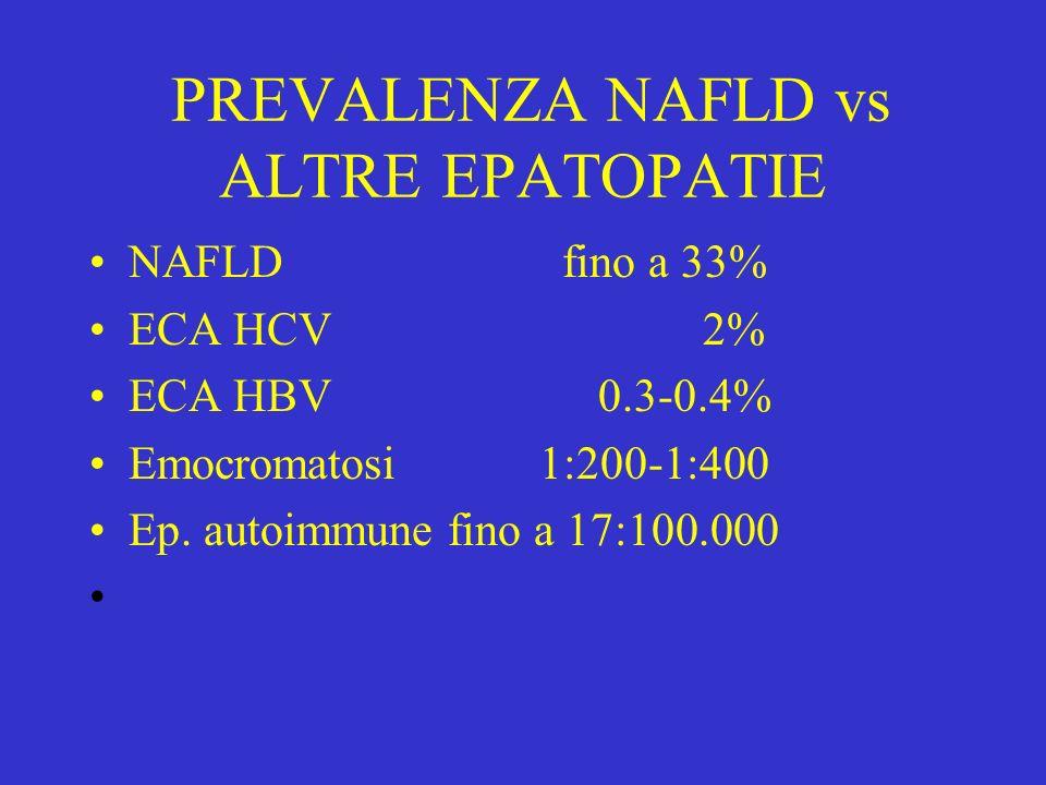 PREVALENZA NAFLD vs ALTRE EPATOPATIE