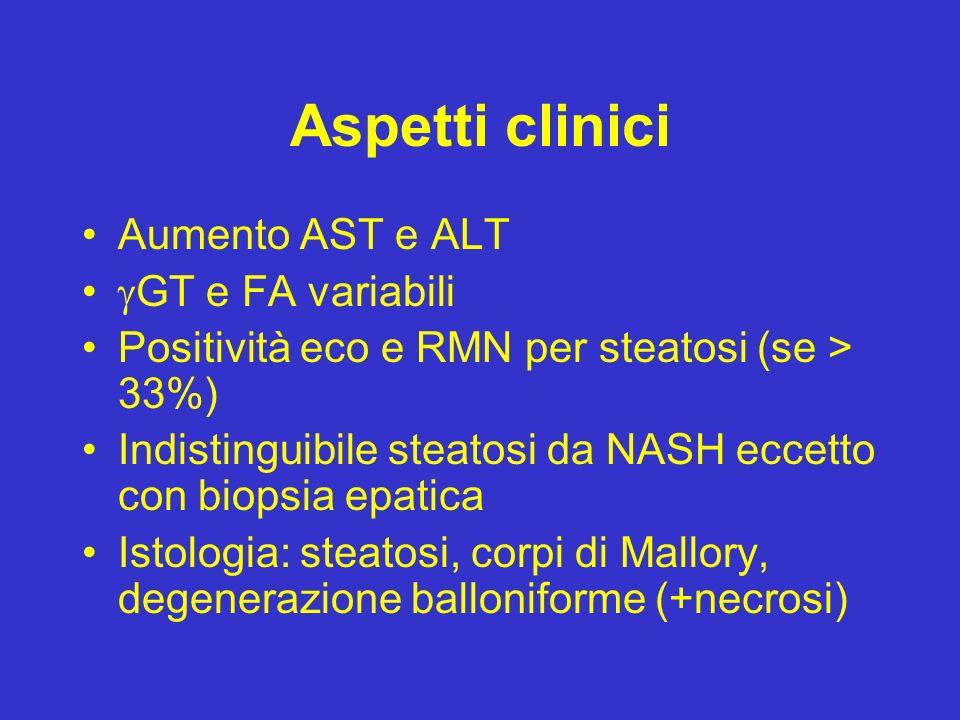 Aspetti clinici Aumento AST e ALT GT e FA variabili