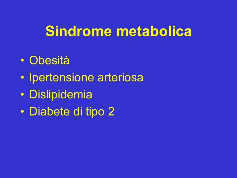 Sindrome metabolica Obesità Ipertensione arteriosa Dislipidemia