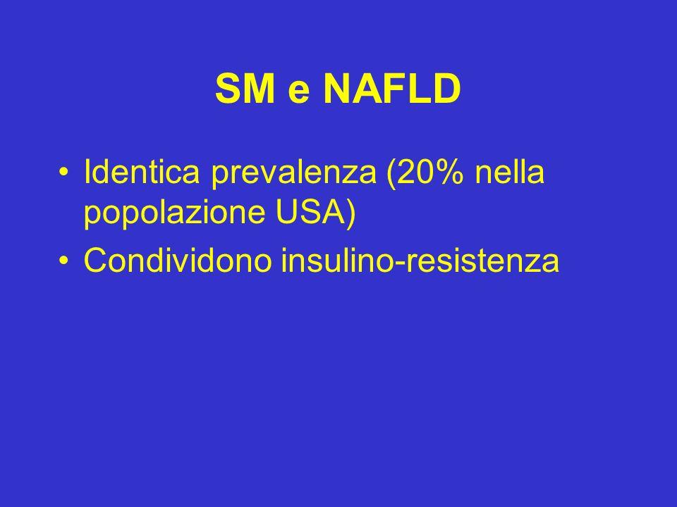 SM e NAFLD Identica prevalenza (20% nella popolazione USA)