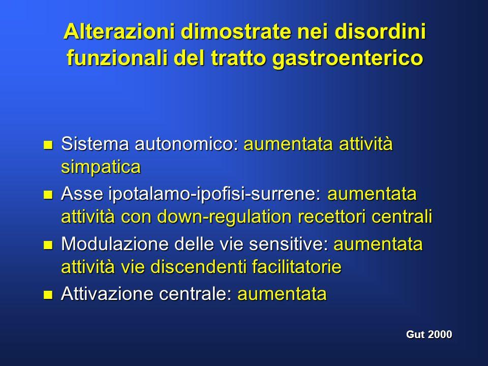 Alterazioni dimostrate nei disordini funzionali del tratto gastroenterico