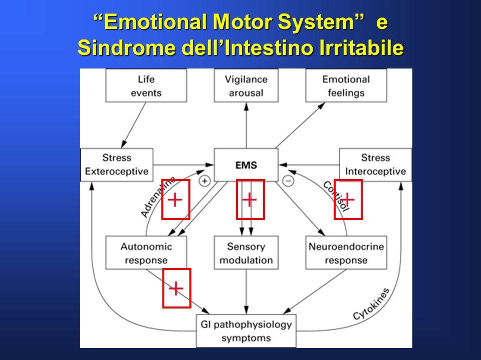 Emotional Motor System e Sindrome dell'Intestino Irritabile