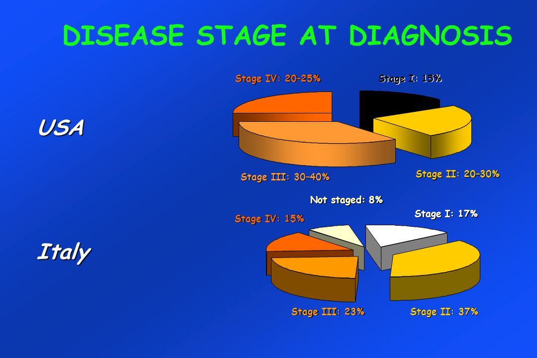DISEASE STAGE AT DIAGNOSIS