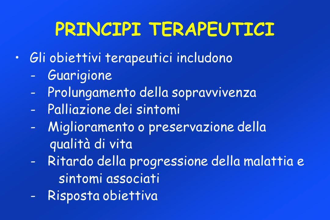 PRINCIPI TERAPEUTICI Gli obiettivi terapeutici includono - Guarigione