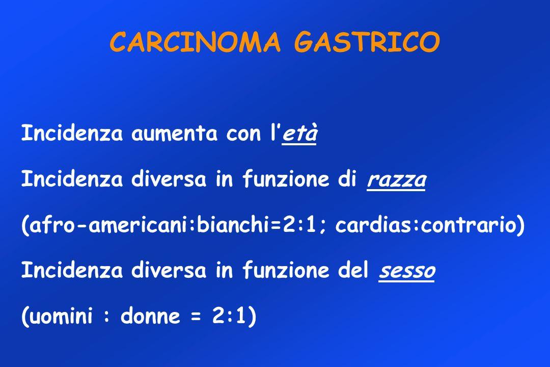 CARCINOMA GASTRICO Incidenza aumenta con l'età