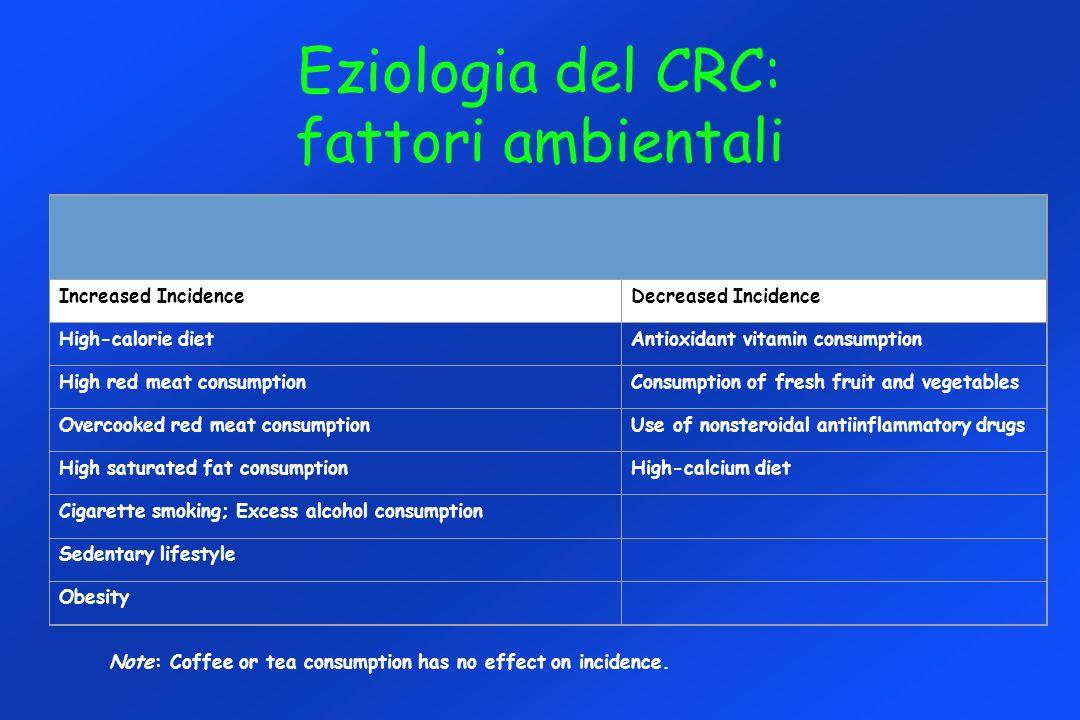 Eziologia del CRC: fattori ambientali