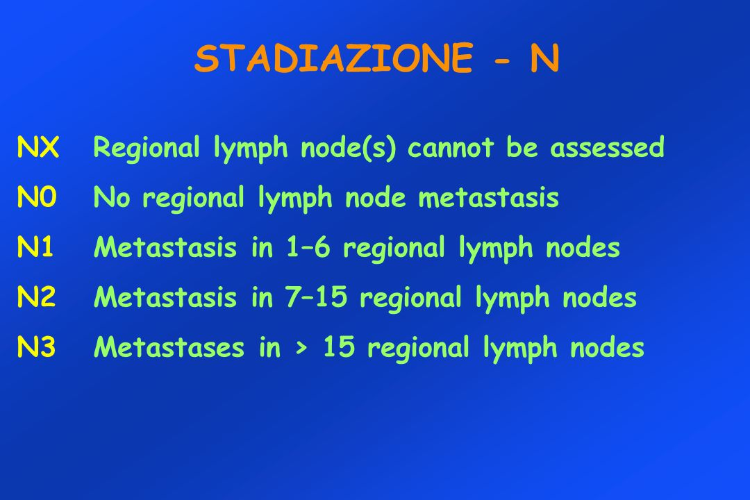 STADIAZIONE - N NX Regional lymph node(s) cannot be assessed