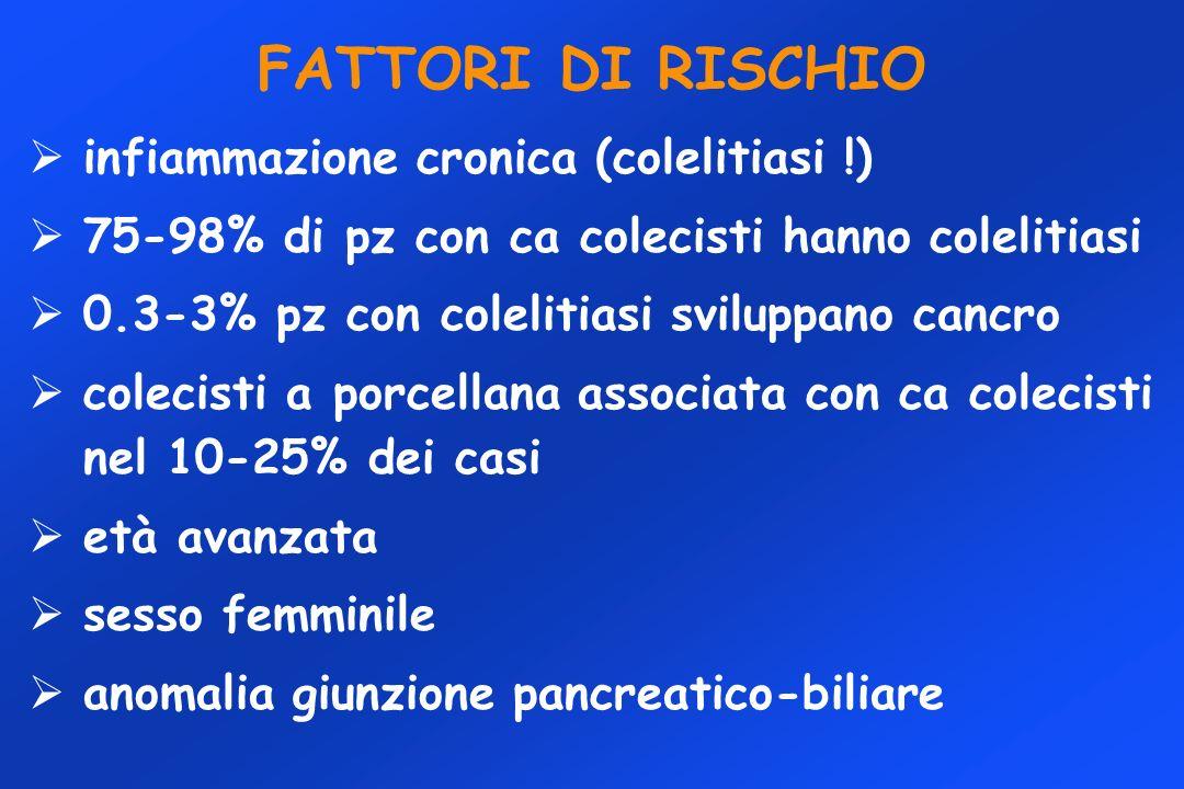 FATTORI DI RISCHIO infiammazione cronica (colelitiasi !)