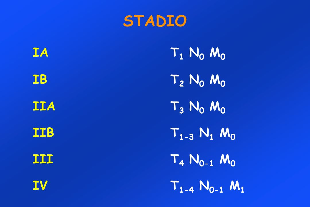 STADIO IA T1 N0 M0 IB T2 N0 M0 IIA T3 N0 M0 IIB T1-3 N1 M0