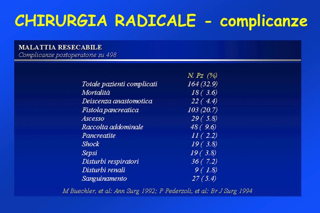 CHIRURGIA RADICALE - complicanze