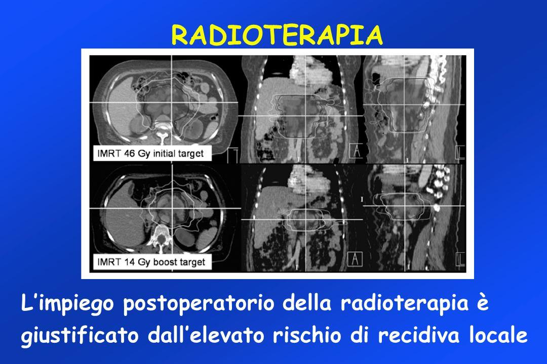 RADIOTERAPIA L'impiego postoperatorio della radioterapia è giustificato dall'elevato rischio di recidiva locale.