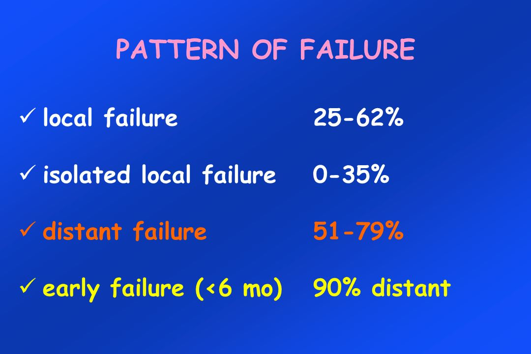 PATTERN OF FAILURE local failure 25-62% isolated local failure 0-35%